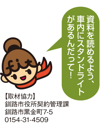 fit-P029-たしかめ隊